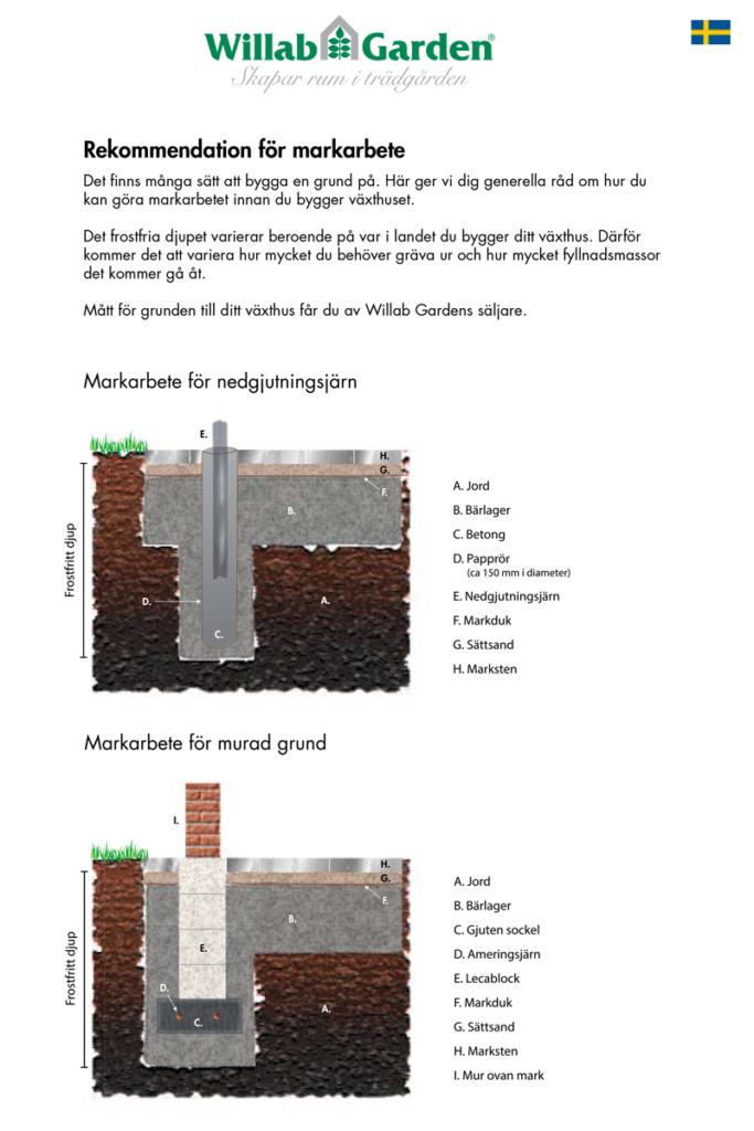 Rekommendation för markarbete - växthus
